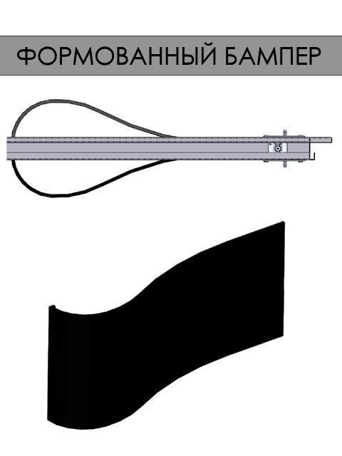 Маятниковые двери REFDOORS - формованный бампер