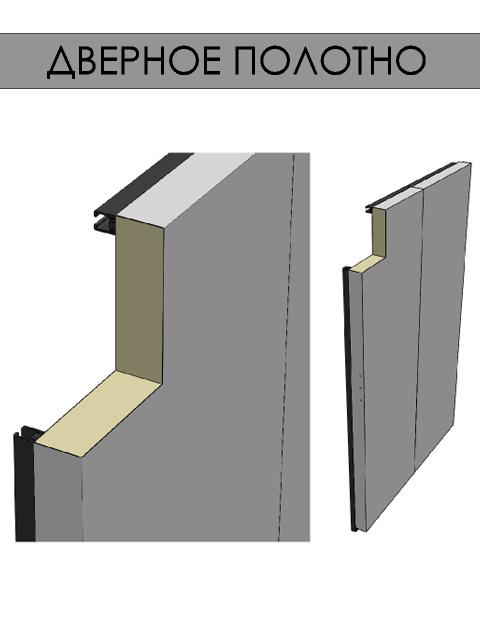 Откатные двери для холодильных камер - дверное полотно