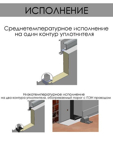 Откатные двери для холодильных камер - исполнение
