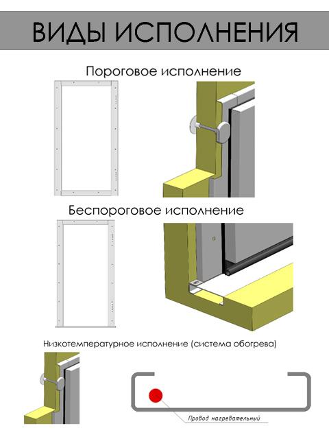 Одностворчатые распашные двери для холодильных и морозильных камер - виды исполнения